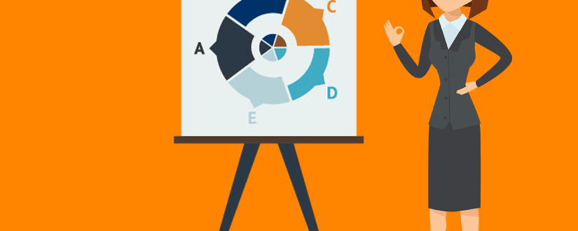 Presentation Perfection – Closing with Confidence